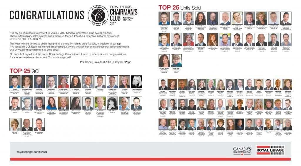 2017 NATIONAL CHAIRMAN'S CLUB AWARD WINNERS