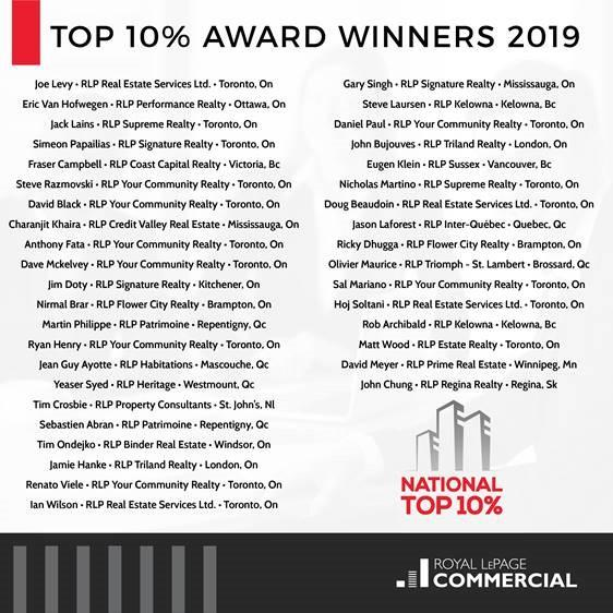 Top 10% Award Winners – 2019