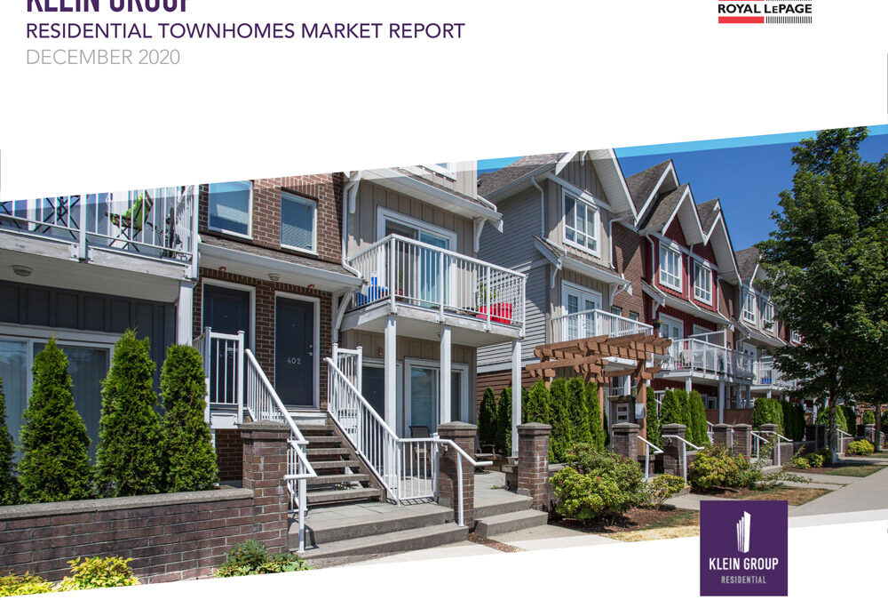 2020 – December Residential Townhomes Market Report